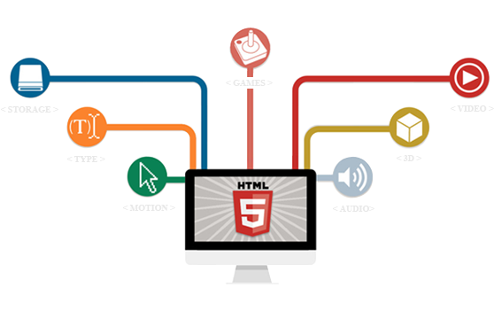 hire html5 UI/UX developers