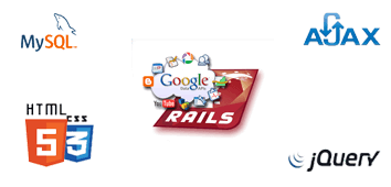 my Ruby On Rails developers