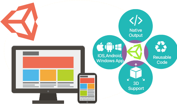 Unity 3D Game Developers